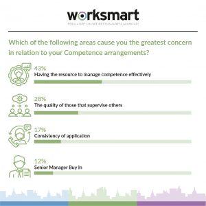 Worksmart Webinar T&C Polling Result